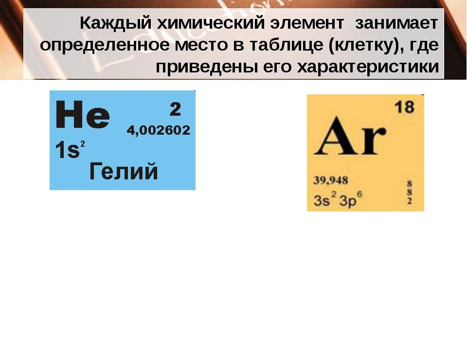 Каждый химический элемент занимает определенное место в таблице (клетку), где...