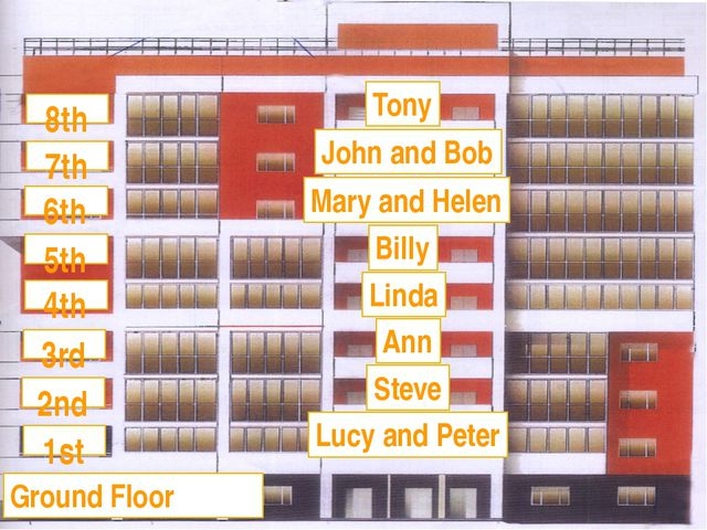 Tony John and Bob Mary and Helen Billy Linda Ann Steve Lucy and Peter 1st 2nd...