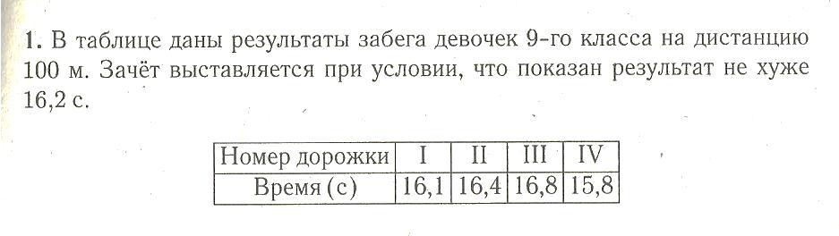 C:\Users\Анастасия\Documents\Scanned Documents\Рисунок (44).jpg