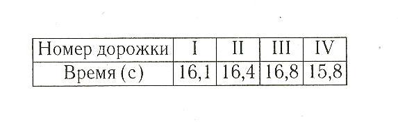 C:\Users\Анастасия\Documents\Scanned Documents\Рисунок (45).jpg