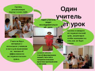 Один учитель ведет урок Группа, реализующая подход Lesson studu Один учитель