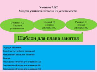Ученики АВС Модели учеников согласно их успеваемости Ученик ( А ) Хорошая усп