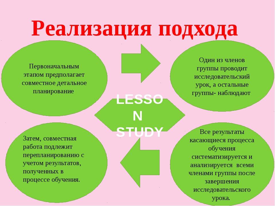 Реализация подхода Первоначальным этапом предполагает совместное детальное пл...