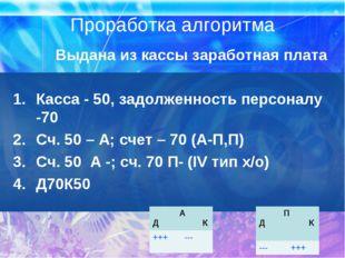 Проработка алгоритма Выдана из кассы заработная плата Касса - 50, задолженнос
