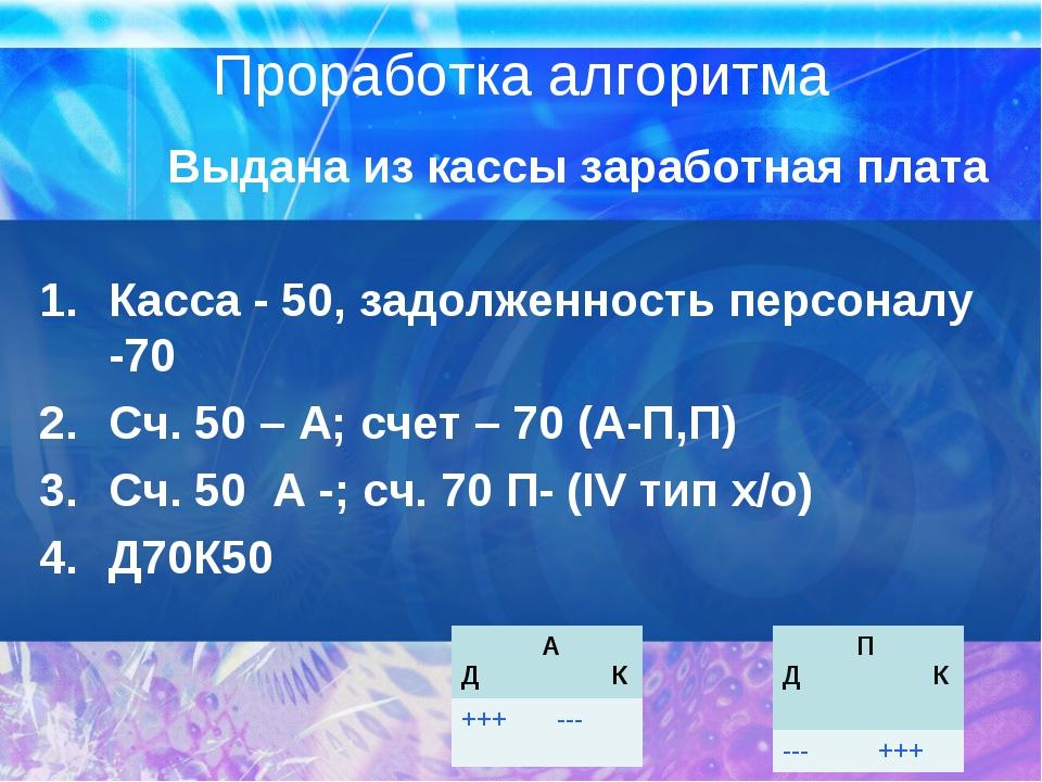 Проработка алгоритма Выдана из кассы заработная плата Касса - 50, задолженнос...