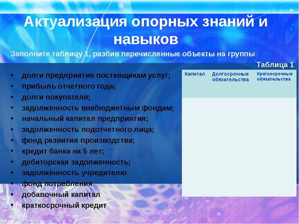 Актуализация опорных знаний и навыков Заполните таблицу 1, разбив перечислен...