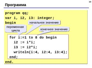 * Программа program qq; var i, i2, i3: integer; begin for i:=1 to 8 do begin