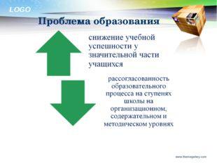 Проблема образования www.themegallery.com www.themegallery.com LOGO
