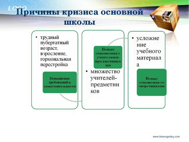 Причины кризиса основной школы www.themegallery.com www.themegallery.com LOGO