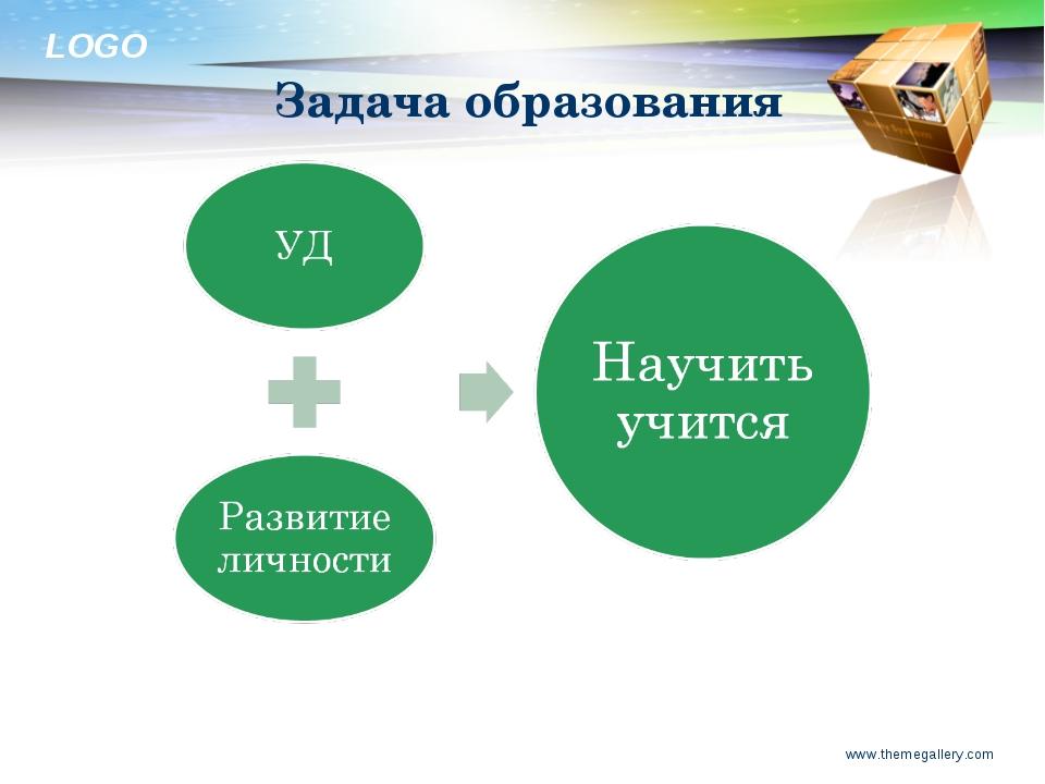 Задача образования www.themegallery.com www.themegallery.com LOGO