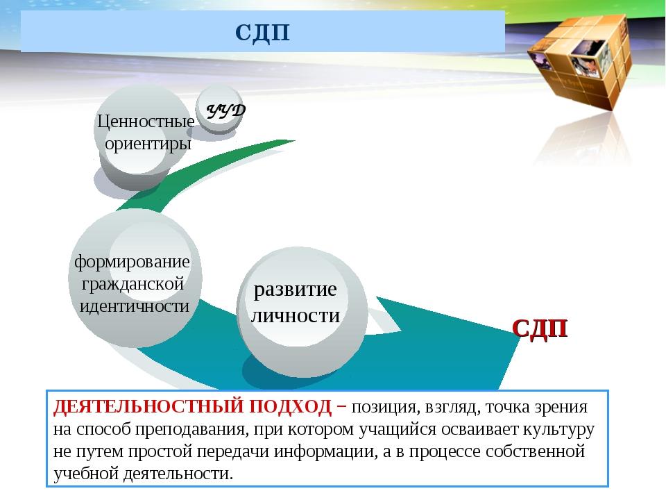 СДП СДП ДЕЯТЕЛЬНОСТНЫЙ ПОДХОД − позиция, взгляд, точка зрения на способ препо...