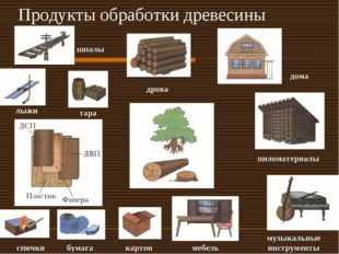 Продукты обработки древесины дрова пиломатериалы дома музыкальные инструменты