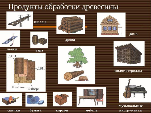 Продукты обработки древесины дрова пиломатериалы дома музыкальные инструменты...