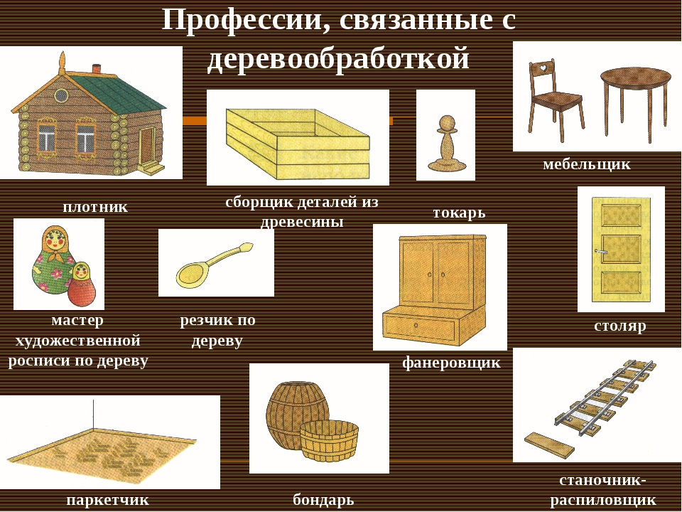 Профессии, связанные с деревообработкой плотник мебельщик сборщик деталей из...