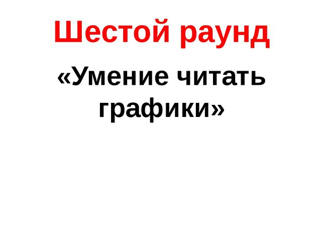 Шестой раунд «Умение читать графики»