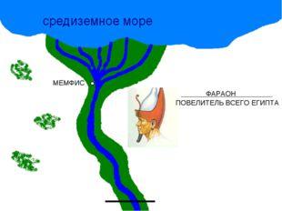 * ФАРАОН ПОВЕЛИТЕЛЬ ВСЕГО ЕГИПТА МЕМФИС