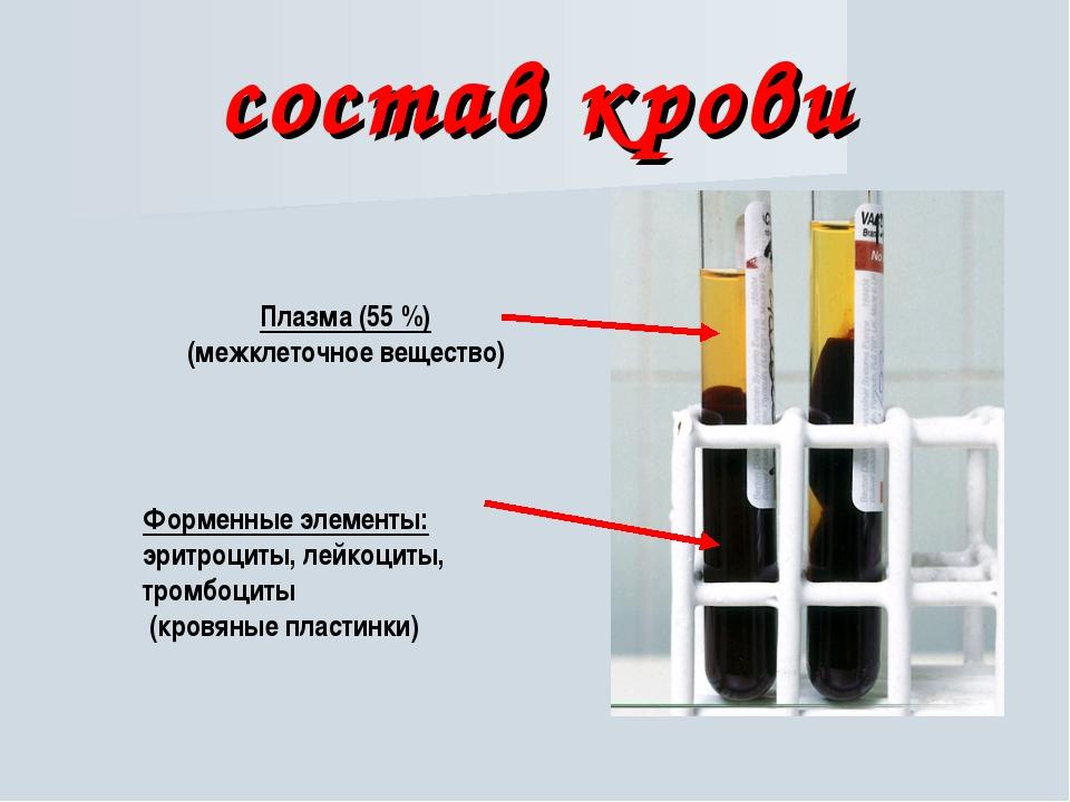 состав крови Плазма (55 %) (межклеточное вещество) Форменные элементы: эритро...