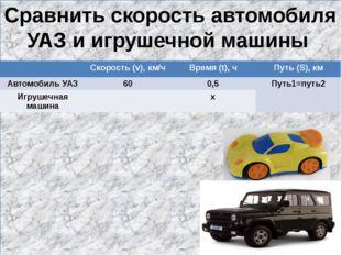 Сравнить скорость автомобиля УАЗ и игрушечной машины Скорость (v), км/ч Врем