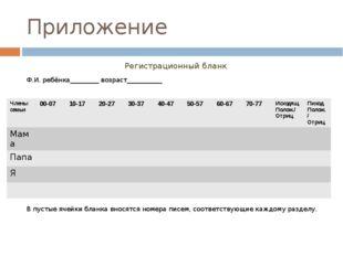 Приложение Регистрационный бланк Ф.И. ребёнка_________ возраст___________ В п
