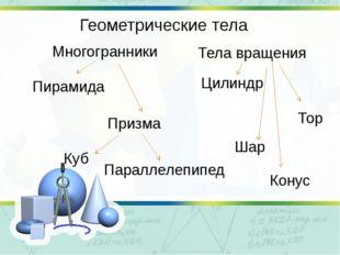 Геометрические тела Многогранники Тела вращения Пирамида Призма Цилиндр Шар Т