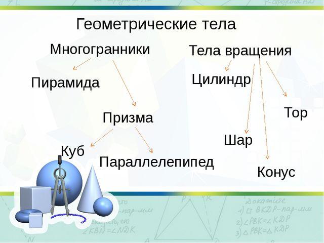 Геометрические тела Многогранники Тела вращения Пирамида Призма Цилиндр Шар Т...