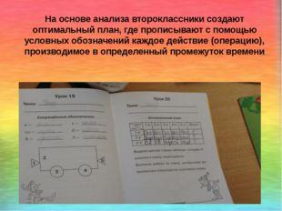На основе анализа второклассники создают оптимальный план, где прописывают с