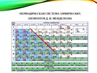 ПЕРИОДИЧЕСКАЯ СИСТЕМА ХИМИЧЕСКИХ ЭЛЕМЕНТОВ Д. И. МЕНДЕЛЕЕВА
