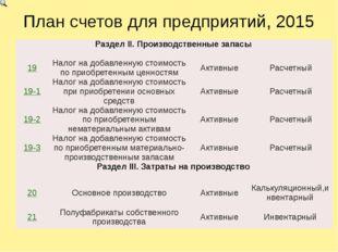 План счетов для предприятий, 2015 РазделII.Производственные запасы 19 Налог н