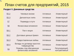 План счетов для предприятий, 2015 РазделV.Денежные средства 55-2 Чековые книж