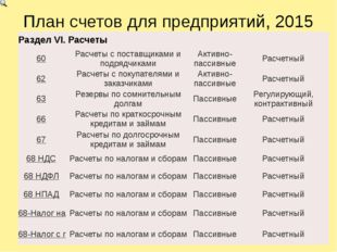 План счетов для предприятий, 2015 РазделVI.Расчеты 60 Расчеты с поставщиками