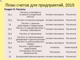 План счетов для предприятий, 2015 РазделVI.Расчеты 75-1 Расчеты по вкладам в