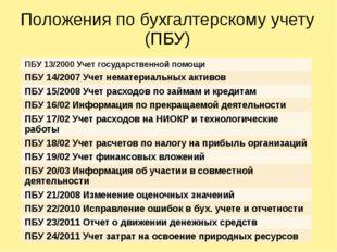 Положения по бухгалтерскому учету (ПБУ) ПБУ 13/2000 Учет государственной помо