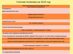Учетная политика на 2015 год Хранение документов бухгалтерского учета Ответс