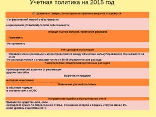 Учетная политика на 2015 год Отгруженные товары, по которым не признана выру