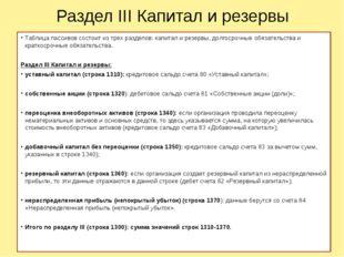 Раздел III Капитал и резервы Таблица пассивов состоит из трех разделов: капит