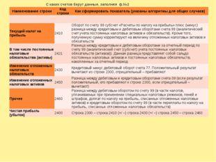 С каких счетов берут данные, заполняя ф.№2 Наименование строки Код строки Как