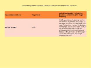 Заполняем раздел «Чистые активы» Отчета об изменениях капитала Наименование с