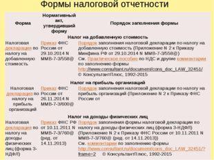 Формы налоговой отчетности Форма Нормативный акт, утвердивший форму Порядок з