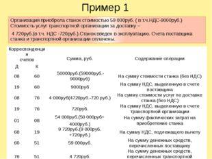 Пример 1 Организация приобрела станок стоимостью 59 000руб. ( в т.ч.НДС-9000р