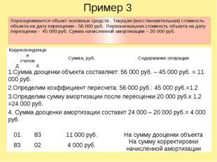 Пример 3 Переоценивается объект основных средств . Текущая (восстановительная