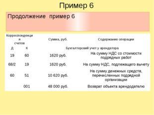Пример 6 Продолжение пример 6 Корреспонденция счетов Сумма, руб. Содержание о