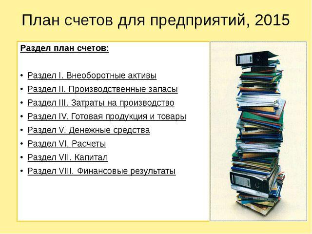 План счетов для предприятий, 2015 Раздел план счетов: Раздел I. Внеоборотные...