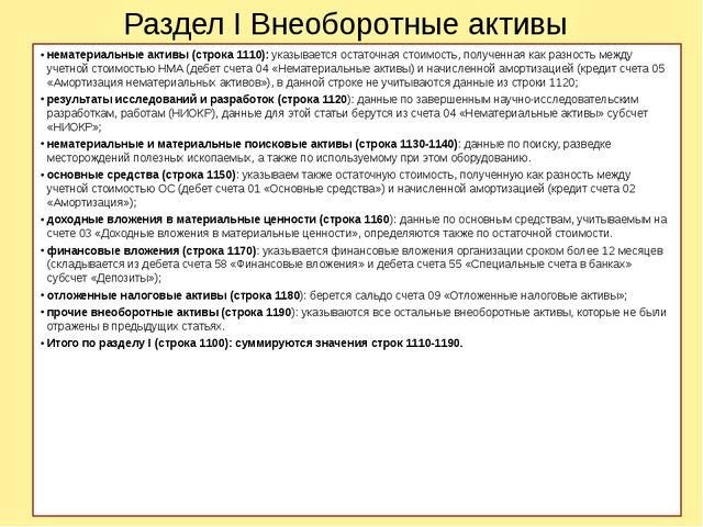 Раздел I Внеоборотные активы нематериальные активы (строка 1110): указывается...