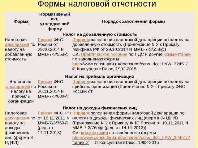 Формы налоговой отчетности Форма Нормативный акт, утвердивший форму Порядок з...