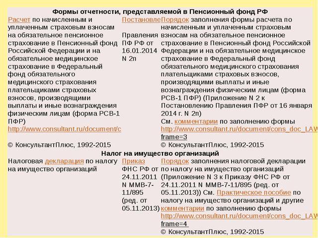Формы отчетности, представляемой в Пенсионный фонд РФ Расчетпо начисленным и...