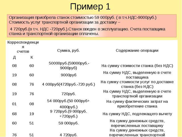 Пример 1 Организация приобрела станок стоимостью 59 000руб. ( в т.ч.НДС-9000р...