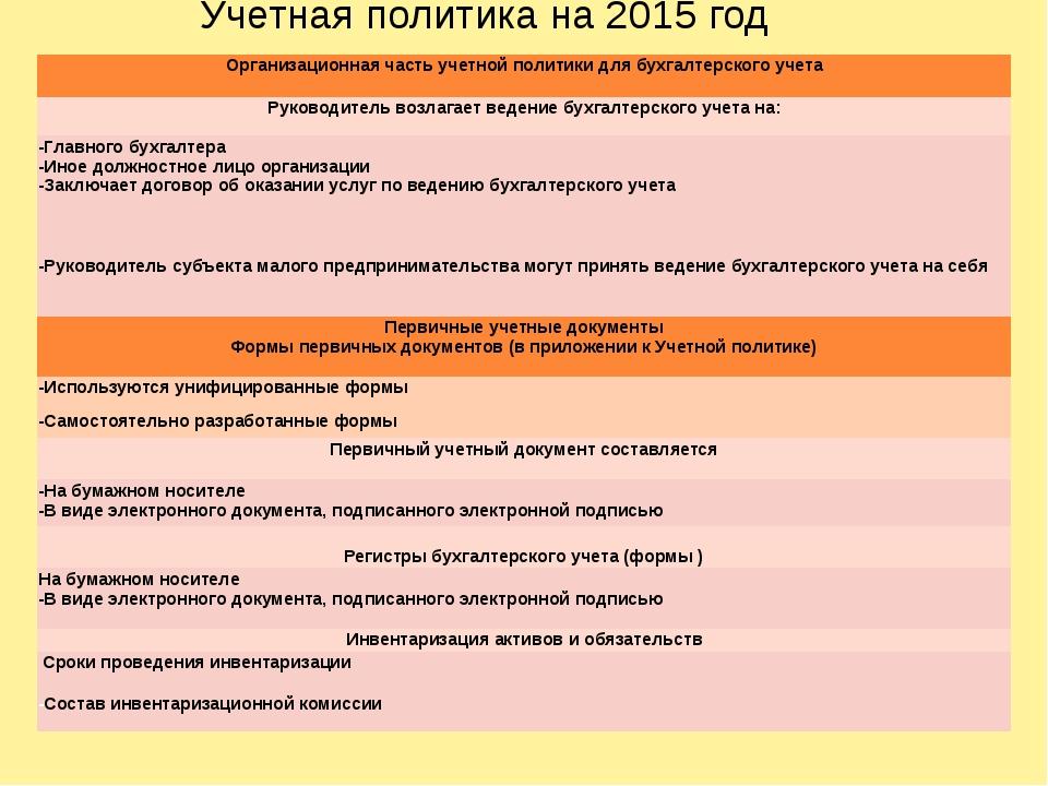 Учетная политика на 2015 год Организационнаячасть учетной политики для бухга...