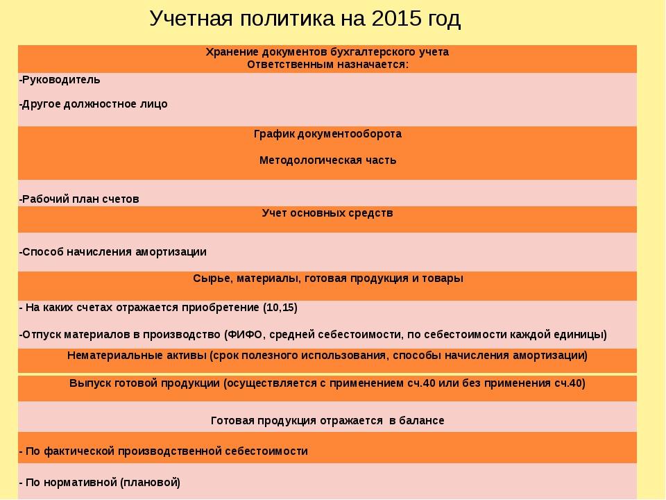 Учетная политика на 2015 год Хранение документов бухгалтерского учета Ответс...