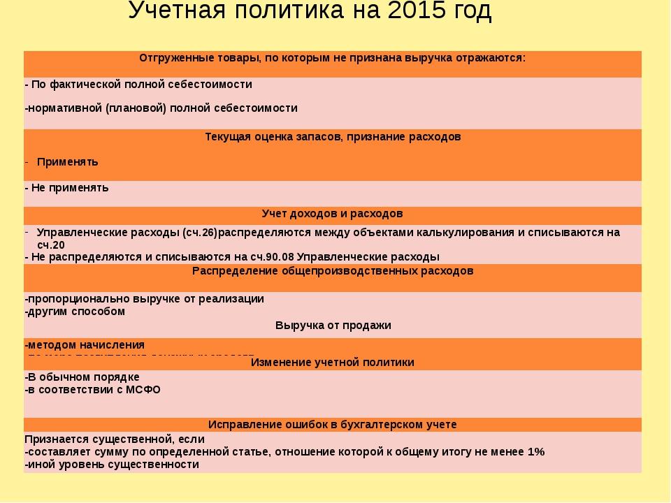 Учетная политика на 2015 год Отгруженные товары, по которым не признана выру...