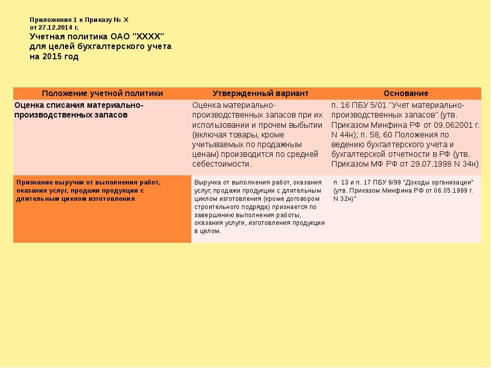 """Приложение 1 к Приказу № Х от 27.12.2014 г. Учетная политика ОАО """"ХХХХ"""" для ц..."""